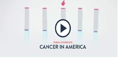 Cancer in America