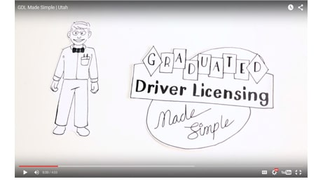 Graduated Driver's License (GDL)Utah Video Made Simple