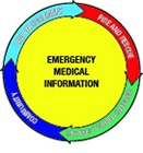 Yellow Dot – Citizens and First Responders Working Together to Save Lives